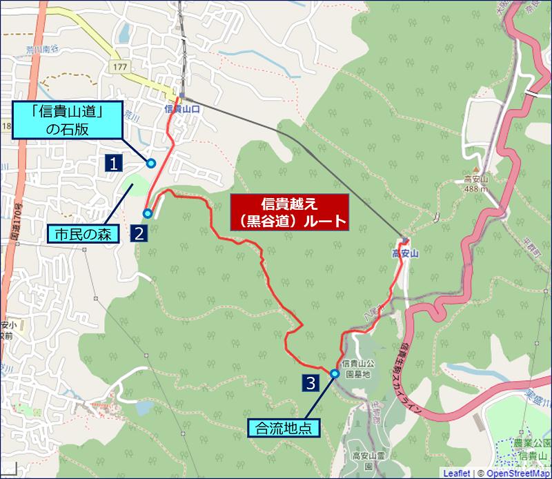 信貴越え(黒谷道)ルートの地図