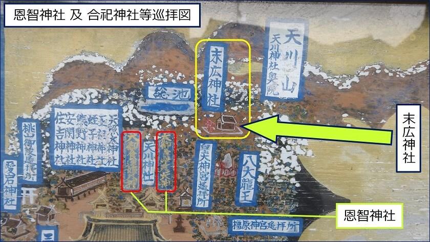 この案内板に描かれている図の、右上を拡大した様子