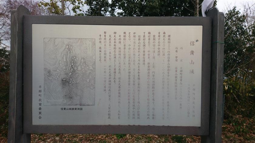 「信貴山城」の説明板
