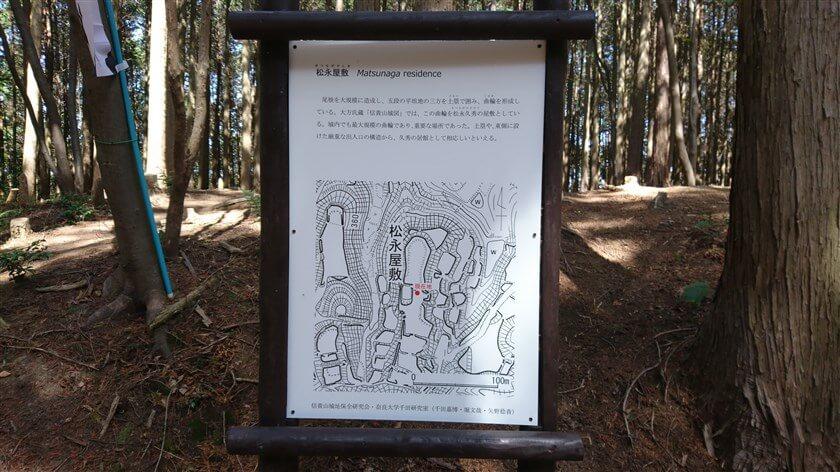 「松永屋敷」の説明板
