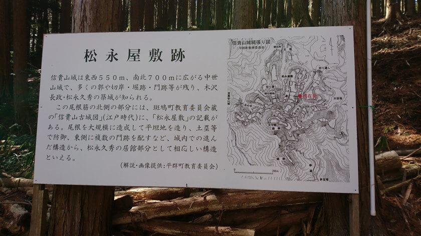 「松永屋敷跡」の説明板