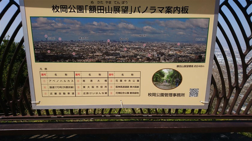 牧岡公園「額田山展望」パノラマ案内板
