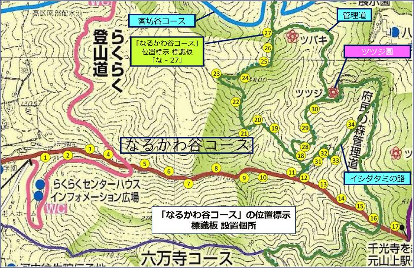 「なるかわ谷コース」コースには、枝道があるようだ。(東大阪市のサイトより転載。)