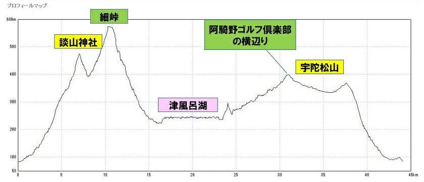 29-014 近鉄桜井駅~談山神社~津風呂湖~宇陀松山