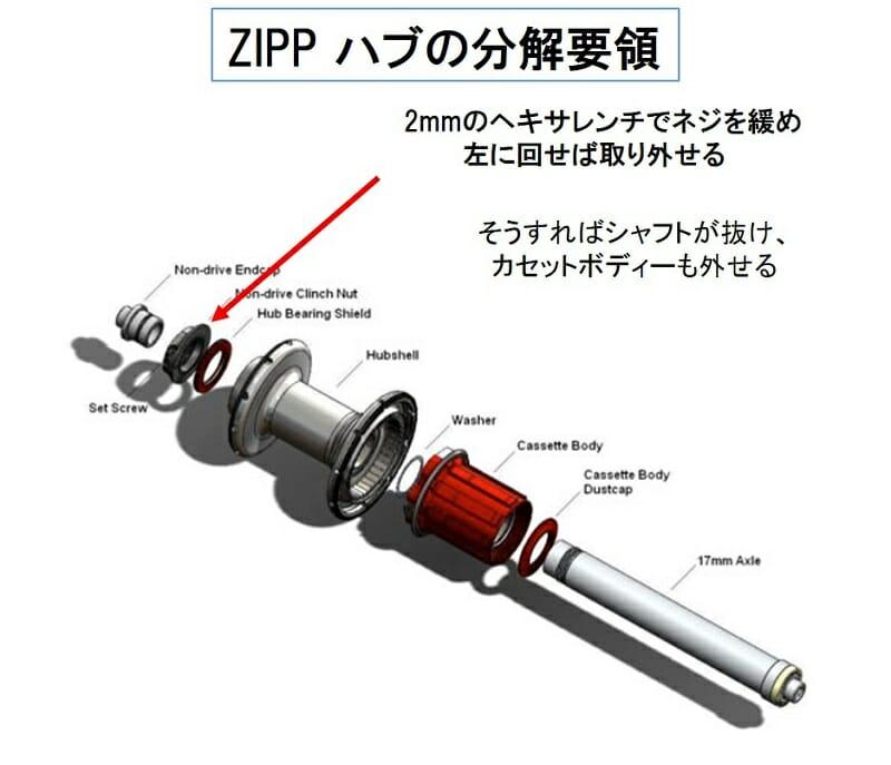 zipphubr1
