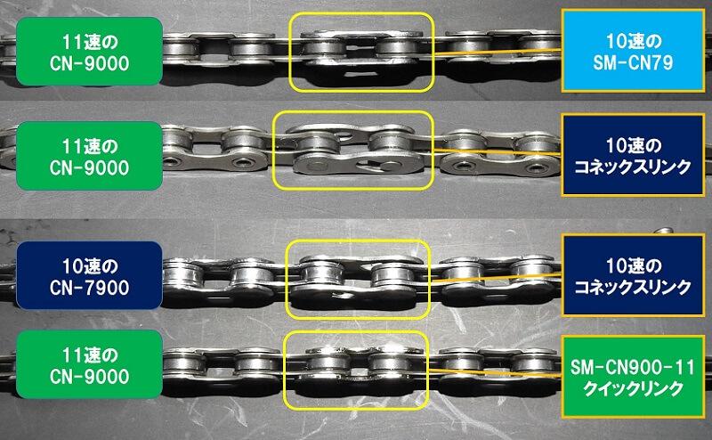シマノ 10速コンポ と 11速チェーン の互換性