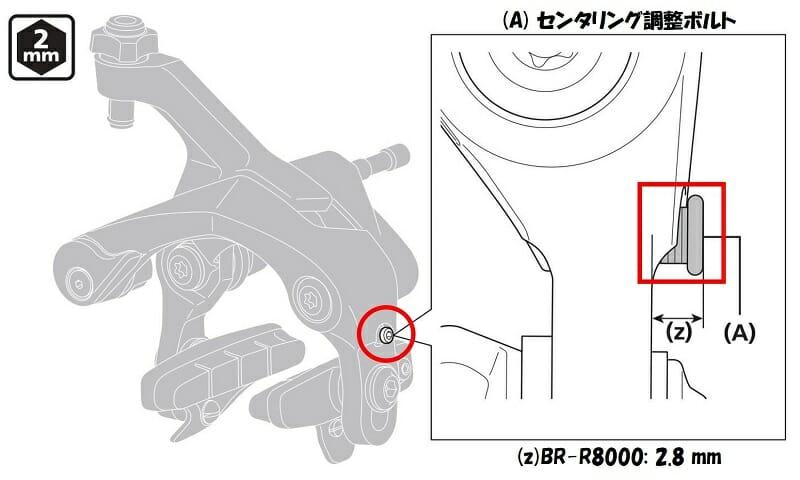 センタリング調整ボルトが、(z)分ほど飛び出している状態が標準