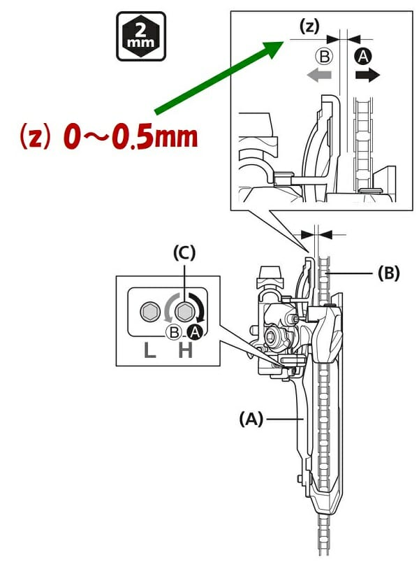 チェーンガイド内プレートとチェーンのすき間を0~0.5mmにセット