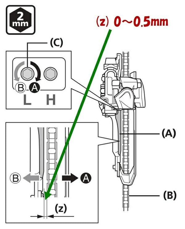 チェーンガイドスキッドプレートとチェーンのすき間を0~0.5mmにセット
