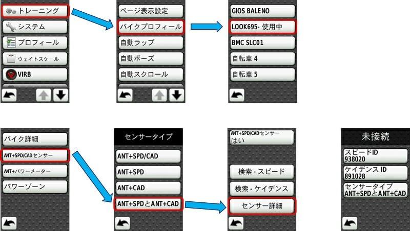 GARMIN Edge800J と 新型センサー「GMS070」のペアリング