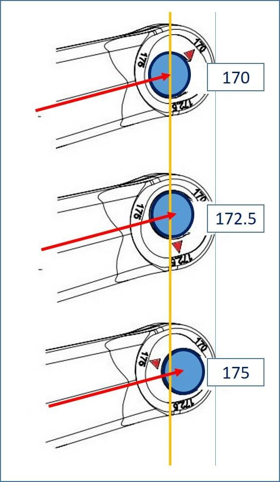 ワッシャーとナットをセットする角度で、ペダル軸中心までの距離が変わる