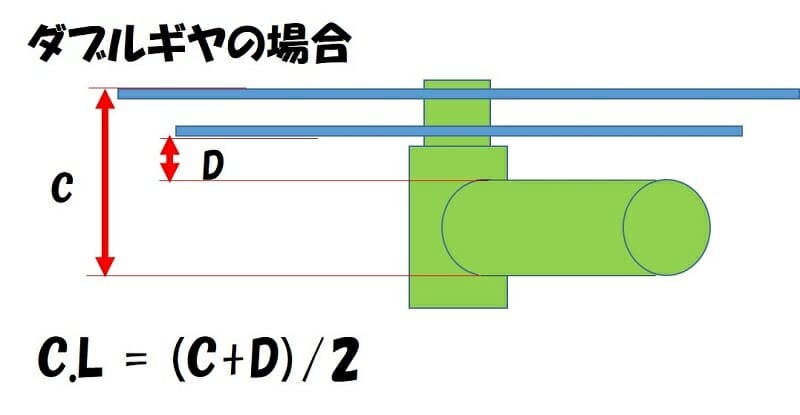 チェーンライン方式2