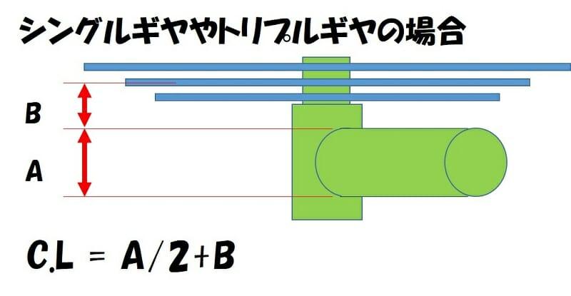 チェーンライン方式1