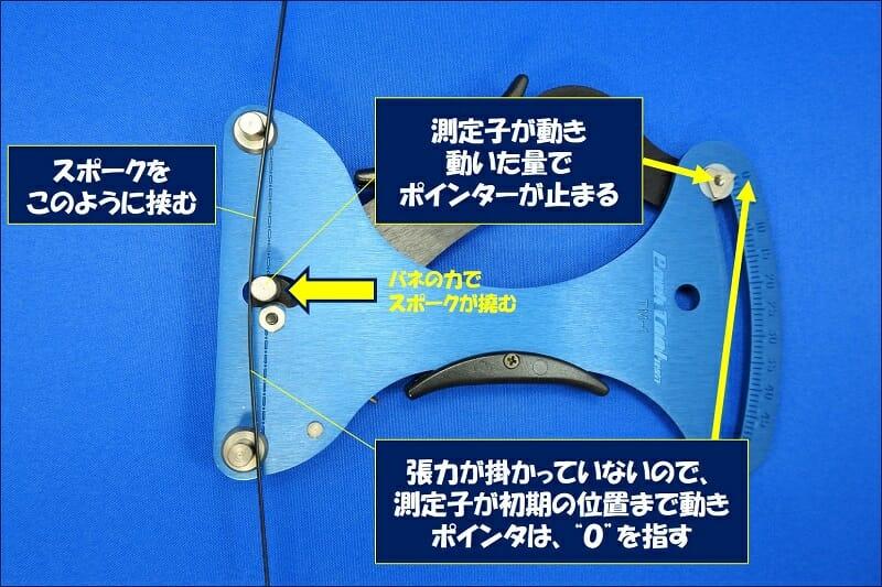 スポークテンションの計測要領