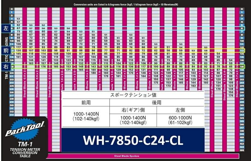WH-7850-C24-CL 測定結果(調整後の値)