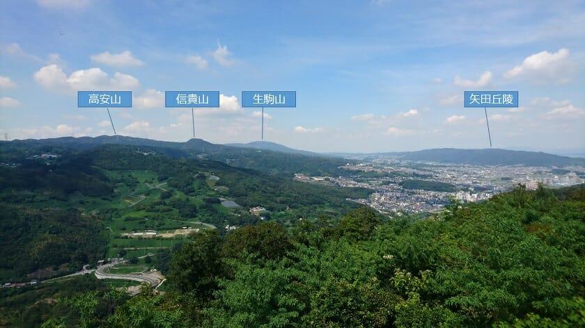 奈良側・北方向を望む