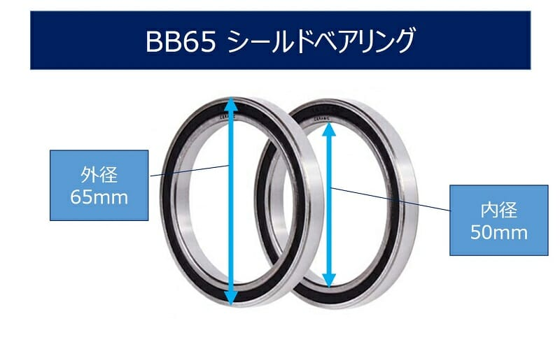 BB65 ベアリングのサイズ