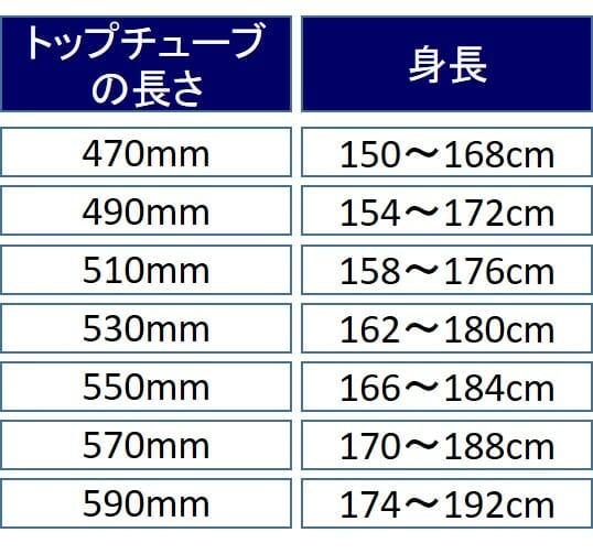 トップチューブの長さと適応身長の目安