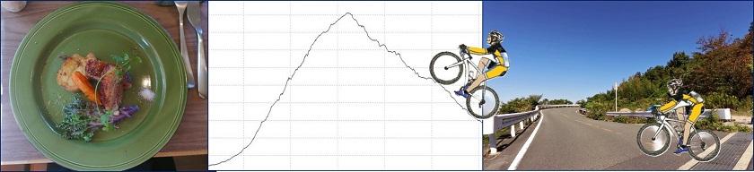 ロードバイク 乗り方とテクニック