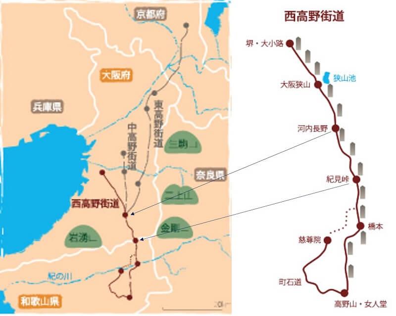河内長野は、東高野街道のゴール地点であるとともに、高野山へ向かう高野街道のスタート地点となる