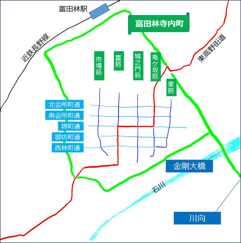 富田林寺内町を横断する、東高野街道